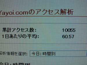 Access_001